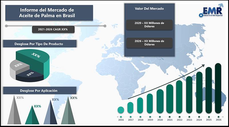 Informe del mercado del aceite de palma en Brasil
