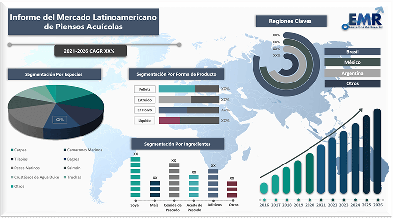 Informe del mercado latinoamericano de piensos acuicolas